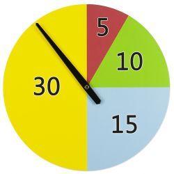 Zegar organizujący czas Plan Daltoński