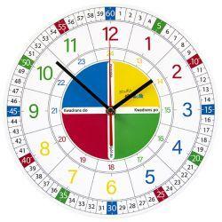 Zegar edukacyjny dla dzieci nauczycielski ZK1