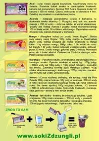 Krótki opis owoców z przepisami
