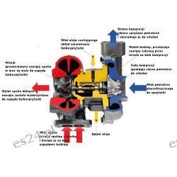 turbina MAHLE 014TC16084000 Ford Focus